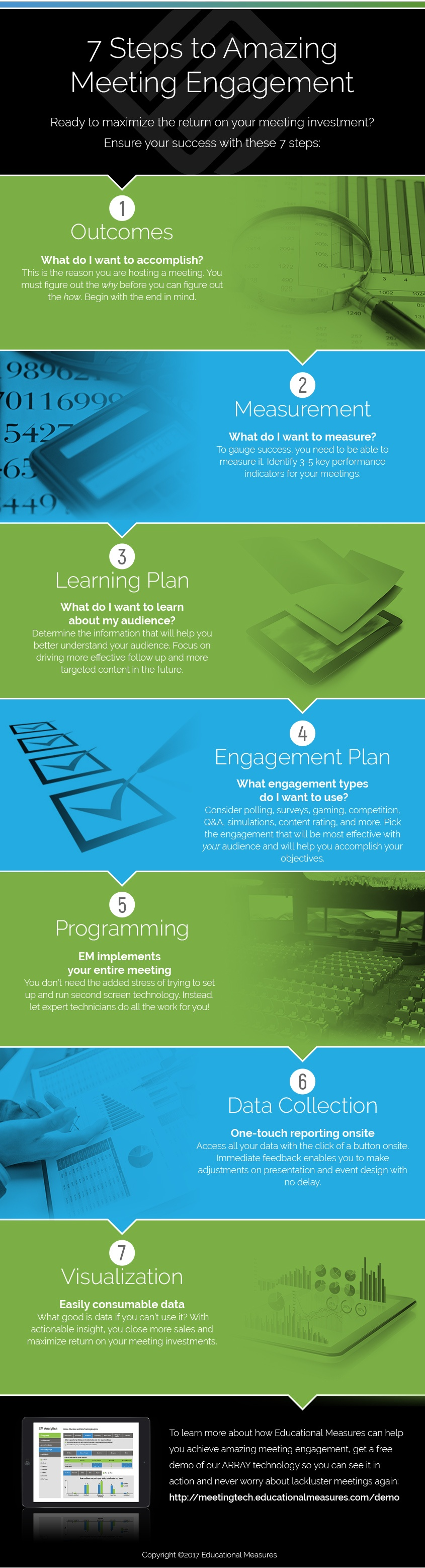 7 Steps to Amazing Meeting Engagement Infographic